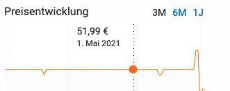 PlayStation.Plus oder Playstation.Now 12 Monate für je 44,99€ (statt 52€)