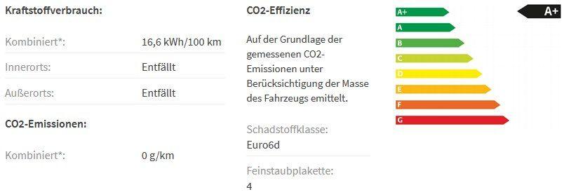 Vorbei! Gewerbe: Citroen C4 Elektro mit 131 PS für 24,34€ mtl. netto