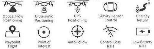 JJR/C X12 Brushless GPS RC Drohne mit 3 Achsen Gimbal ab 152,99€ (statt 198€)   aus DE