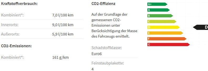 Für Schwerbehinderte: VW Golf 8 R mit 320 PS für 259€ mtl.   LF: 0.52