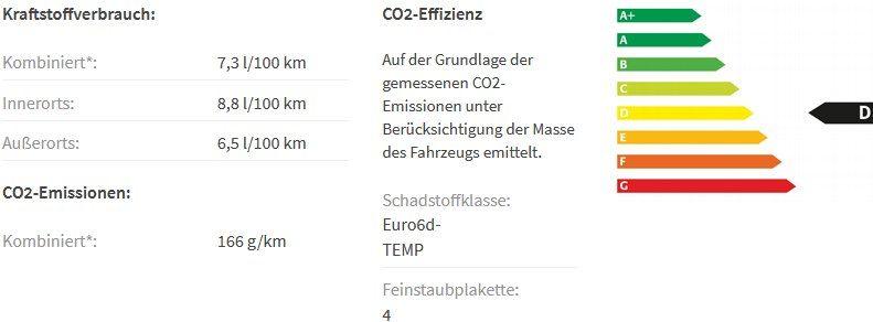 Privat: Cupra Ateca mit Facelift Modell 2021 als Benziner mit 300PS für 289€ mtl.   LF: 0,69