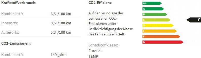 Privat: VW Golf 8 GTI DSG mit 245 PS inkl. Business Premium Paket für 284€ mtl.   LF: 0.69