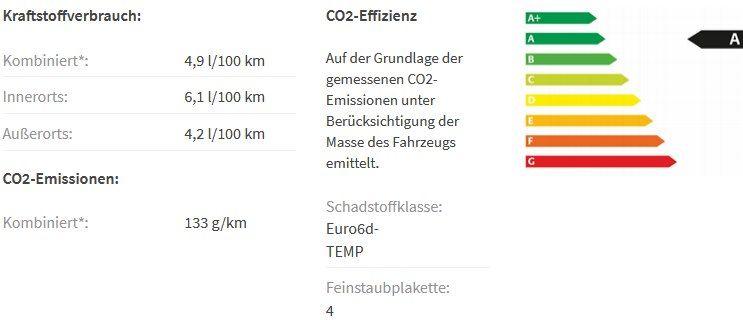Gewerbe: Seat Leon ST FR 1.5 eTSI mit 150PS inkl. Verschleiß & Wartung für 99€ mtl. netto   LF: 0.44