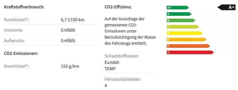Privat: Mitsubishi Outlander Plug In Hybrid mit 224 PS für 225,20€mtl.