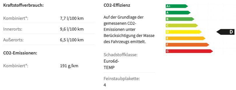 Privat: Cupra Formentor 2.0 TSI 4Drive 7 Gang DSG mit 310PS nur 277€ mtl.   LF 0,69