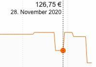 WMF Brilliant Topfset inkl. WMF Profi Pfanne für 87,99€ (statt 127€)