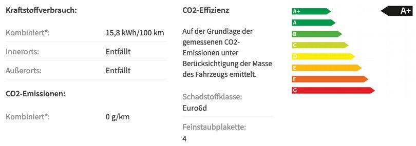 Gewerbe: Kia e Niro Edition 7 mit 136PS in Weiß für effektiv 25,90€ mtl. netto   LF 0.09