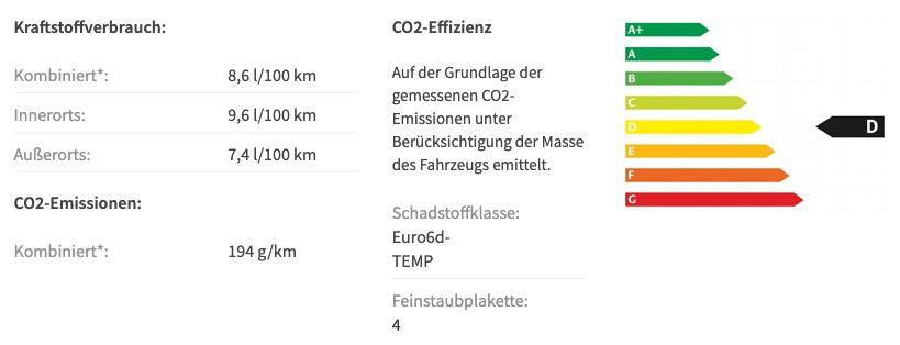 Gewerbe: Cupra Formentor VZ 2.0 TSI 4Drive mit 310 PS für 199€ mtl. netto   LF: 0.50