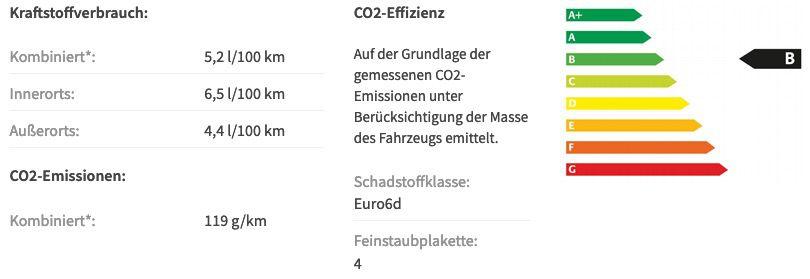 Privat & Gewerbe: Skoda Karoq Clever 1,0 TSI mit 110PS in Energy Blau für 139€ mtl.   LF 0,63