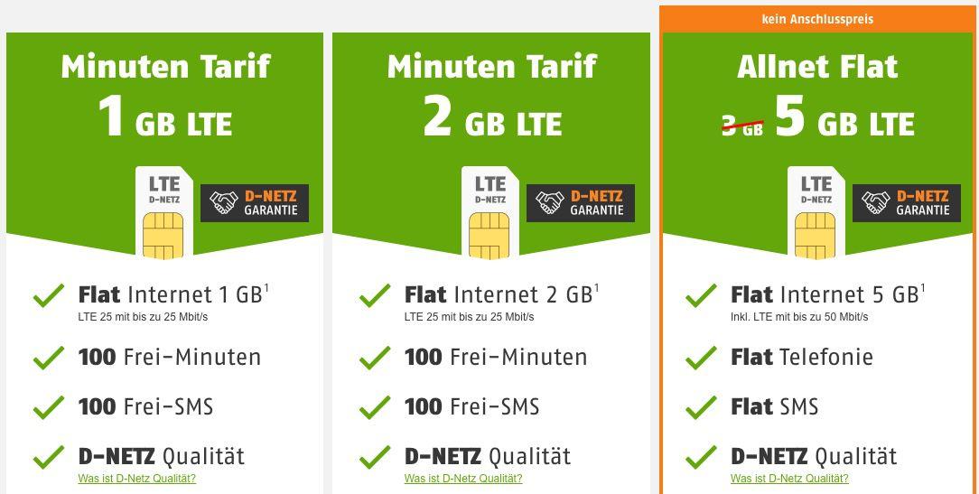 Telekom Minuten Tarife von klarmobil mit 1GB / 2GB LTE + Freiminuten für 4,99€ / 5,99€ oder mit 5GB + Allnet Flat für 9,99€ mtl.