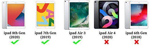 LovRug Hülle für 10.2 iPad 2019/2020 ab 5,60€ (statt 14€)   Prime