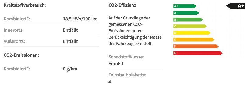 Gewerbe: Renault Kangoo Z.E. 33 inkl. Überführung & Batterie für nur 27,37€ brutto mtl.   LF 0,08