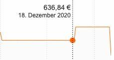 Festool Akku Tauchsäge TSC 55 Li für 494,99€ (statt 637€)