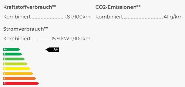 Privat: Volvo XC40 T4 Recharge Hybrid mit 211 PS inkl. Wartung & Verschleiß für 209€ mtl.   LF: 0.38