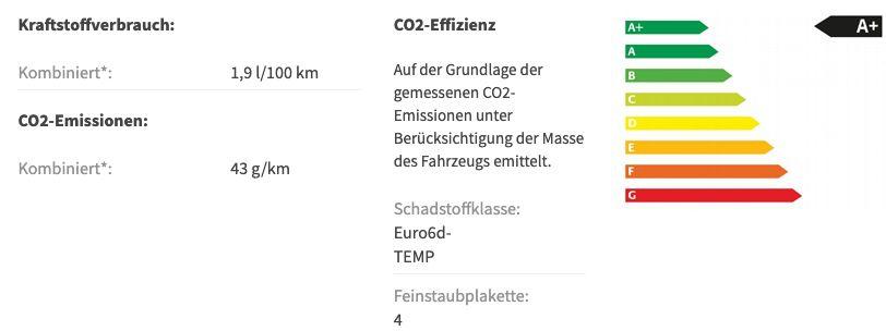 Privat: BMW X1 xDrive25e Advantage Plugin Hybrid mit 220PS für 269€ mtl. brutto   LF 0,61