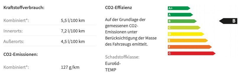 Privat & Gewerbe: Peugeot 508 SW GT mit 131 PS  für 99€ mtl.   LF: 0,24