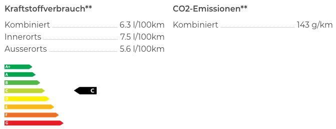 Privat: Toyota Supra Coupé 2.0 Turbo Automatik Pure mit 258 PS für 365€ mtl.   LF 0,80