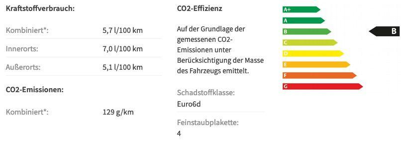 Privat: BMW 116i mit 109PS in Schwarz für 145€ mtl.   LF 0,64