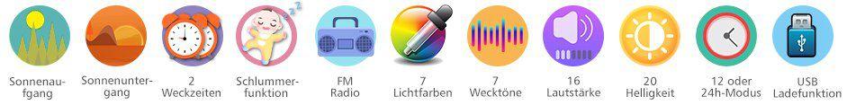 Elfeland Tageslichtwecker & Nachtlicht mit 20 Stufen & 7 Tönen für 17,39€ (statt 29€)