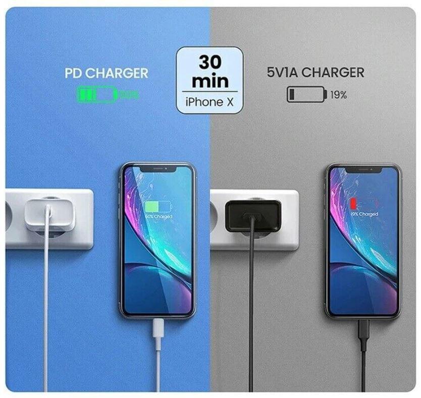 A2347   20W Schnellladegerät USB C für iPhone 12 Pro/Max/Mini & Co. für 9,90€ (statt 15€)