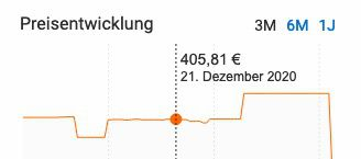 KitchenAid 5KSB6060HESD High Performance Standmixer ab 269,10€ (statt 406€)
