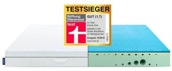 OTTO: 20% Rabatt auf Wohnen, Matratzen & Lattenroste   z.B. Emma One Matratze (Testsieger) 90 x 200cm ab 145€ (statt 169€)