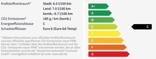 Gewerbe: Audi SQ5 TDI Tiptronic mit 341 PS für 399€ mtl. netto   LF: 0,61