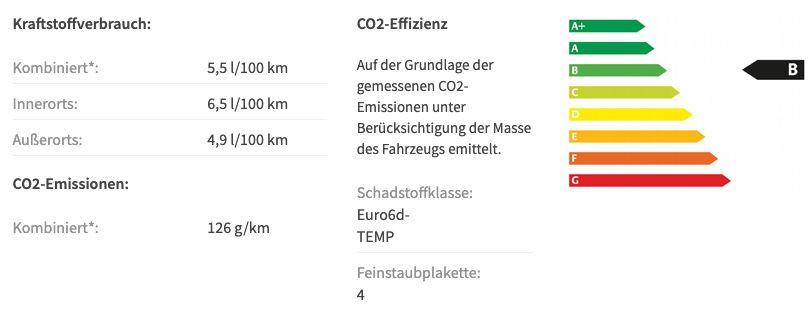 Privat: Hyundai i30 Edition mit 120 PS inkl. TÜV für 129€ mtl.   LF: 0.49