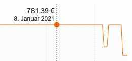 Nur noch heute: Bosch Mähroboter Indego Connect 400 für 609€ (statt 781€)