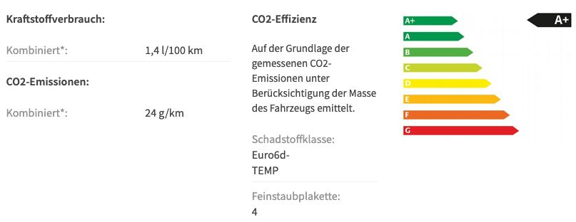 Gewerbe: Audi A3 Sportback TFSI e tron mit 204 PS für 99€mtl. netto   LF: 0.31