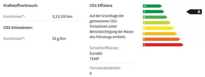 Privat: Kia XCeed 1.6 Plug in Hybrid mit 141 PS für 139€   LF 0.39