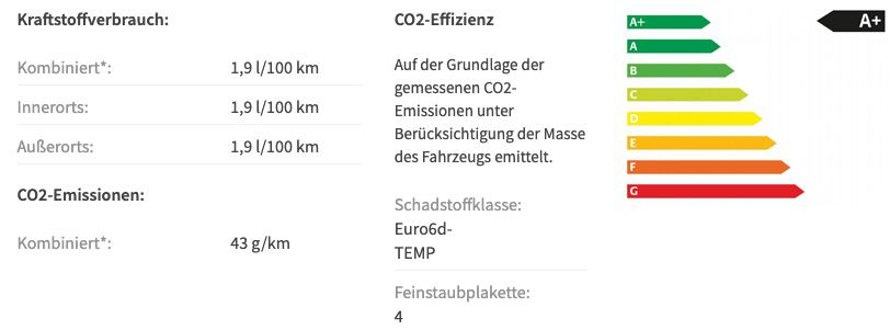 Privat: Cupra Formentor VZ e Hybrid mit 245PS für 217€ mtl.   LF: 0,50