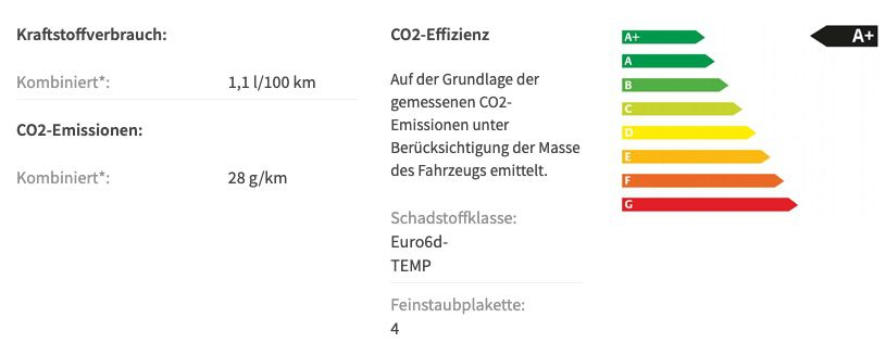 Privat: Kia Ceed SW 1.6 Plug in Hybrid mit 141 PS für 149€mtl.   LF: 0.43