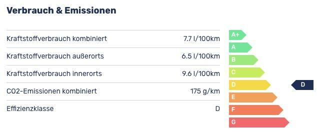 Privat: Cupra Formentor VZ 2.0 TSI 4Drive mit 310 PS für 209€ mtl. + Anzahlung + Schlussrate   LF: 0.50