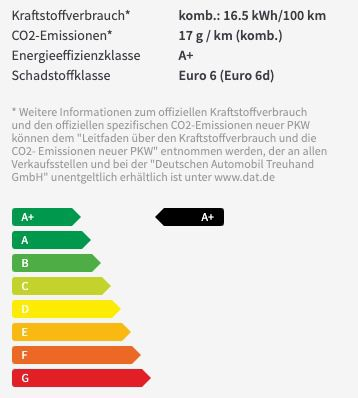 Privat: Opel Corsa E (Elektro) mit 136 PS für 117€ mtl. – LF 0.38