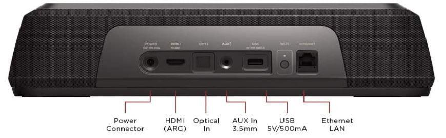 Polk Audio MagniFi Mini Heimkino System für 229€ (statt 284€)