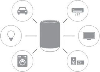 SONY LF S50G Smart Speaker (Bluetooth, WLAN, Google Assistant) für 74,90€ (statt 129€)
