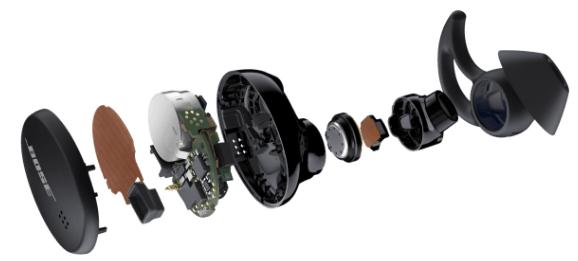 BOSE Sport Earbuds   In Ear Kopfhörer für 115€ (statt 146€)