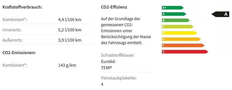 VW Golf Variant R line 2.0 TDI DSG (EZ 11/19) für 166€ mtl.