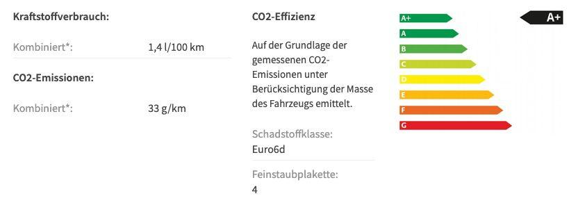 Privat: Cupra Formentor 1.4 e Hybrid mit 204 PS für 159€mtl.   LF: 0.40