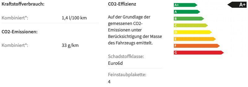 Gewerbe: AUDI Q3 Sportback 45 TFSIe mit 245PS in Ibisweiß für 189€ netto mtl.   LF 0,58