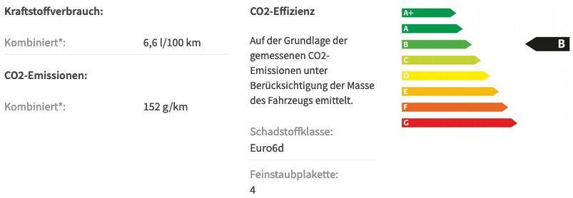Privat & Gewerbe: BMW M340i xDrive Limousine mit 374PS in Weiß für 499€ brutto mtl.   LF 0,80
