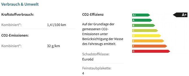 Gewerbe (Eroberung): AUDI Q3 Sportback 45 TFSIe mit 245PS in Ibisweiß für 129€ mtl. netto   LF 0.31