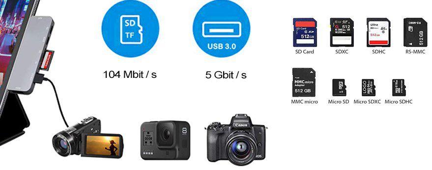 3XI 7in1 USB C Hub mit HDMI, PD 3.0 & mehr für 20,79€ (statt 40€)