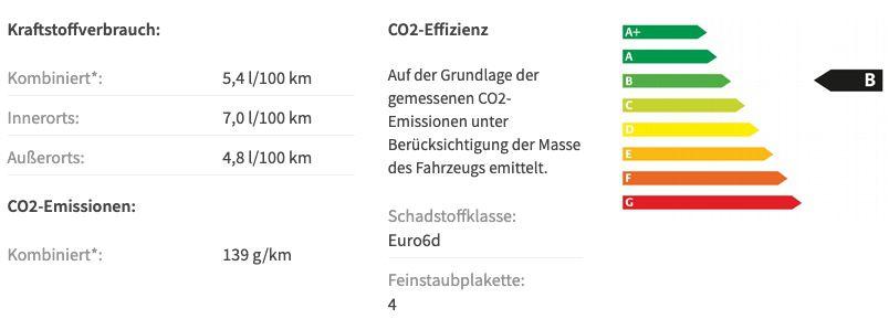 Gewerbe: Renault Kadjar TCe 140 EDC mit 140 PS für 58,67€ mtl. netto   LF: 0.22