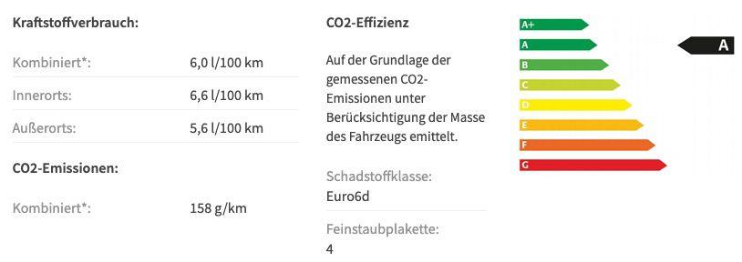 Privat: VW T6.1 Multivan mit 150 PS für 339€ mtl.   LF 0.58
