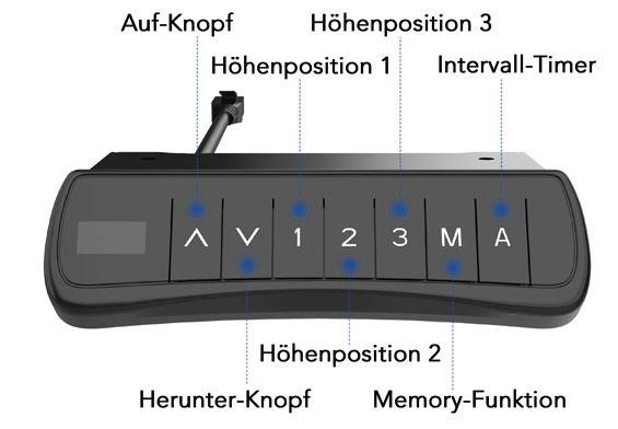 Flexispot EC5 höhenverstellbares Tischgestell inkl. Anti Kollisionssystem für 299,98€ (statt 399€)