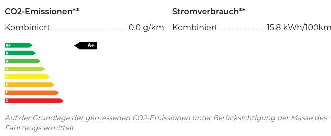 Privat: AUDI Q4 e tron 35 (170PS) mit Eroberungsprämie für 228€ mtl.   LF 0,59