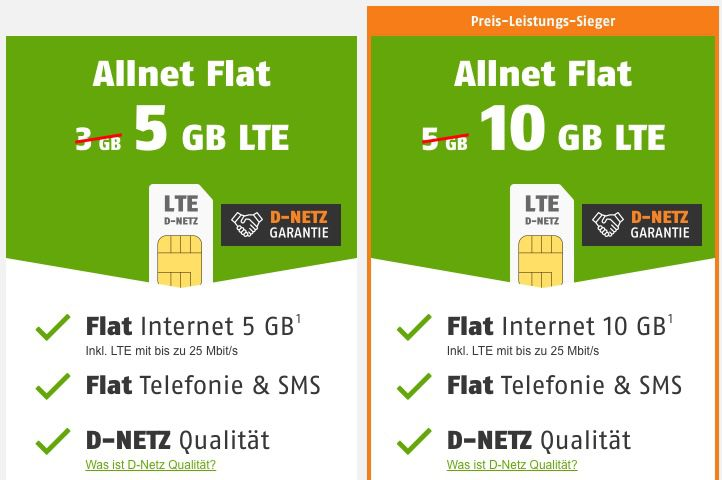 Telekom Flat mit 5GB LTE für 9,99€ mtl. oder mit 10GB für 14,99€ mtl.