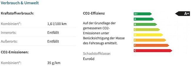 Privat: Cupra Leon Sportstourer 1.4 e Hybrid mit 245 PS in Weiß für 228€ mtl.   LF: 0,69